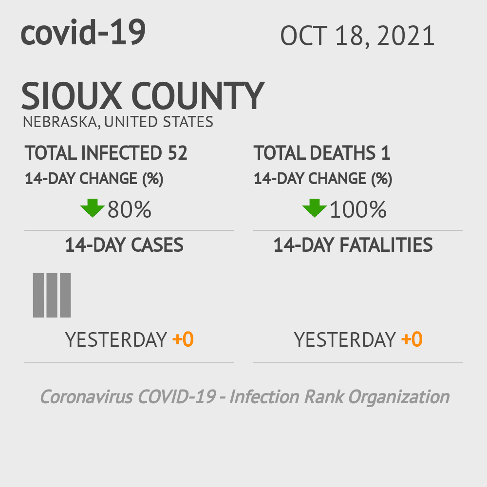 Sioux County Coronavirus Covid-19 Risk of Infection on March 23, 2021