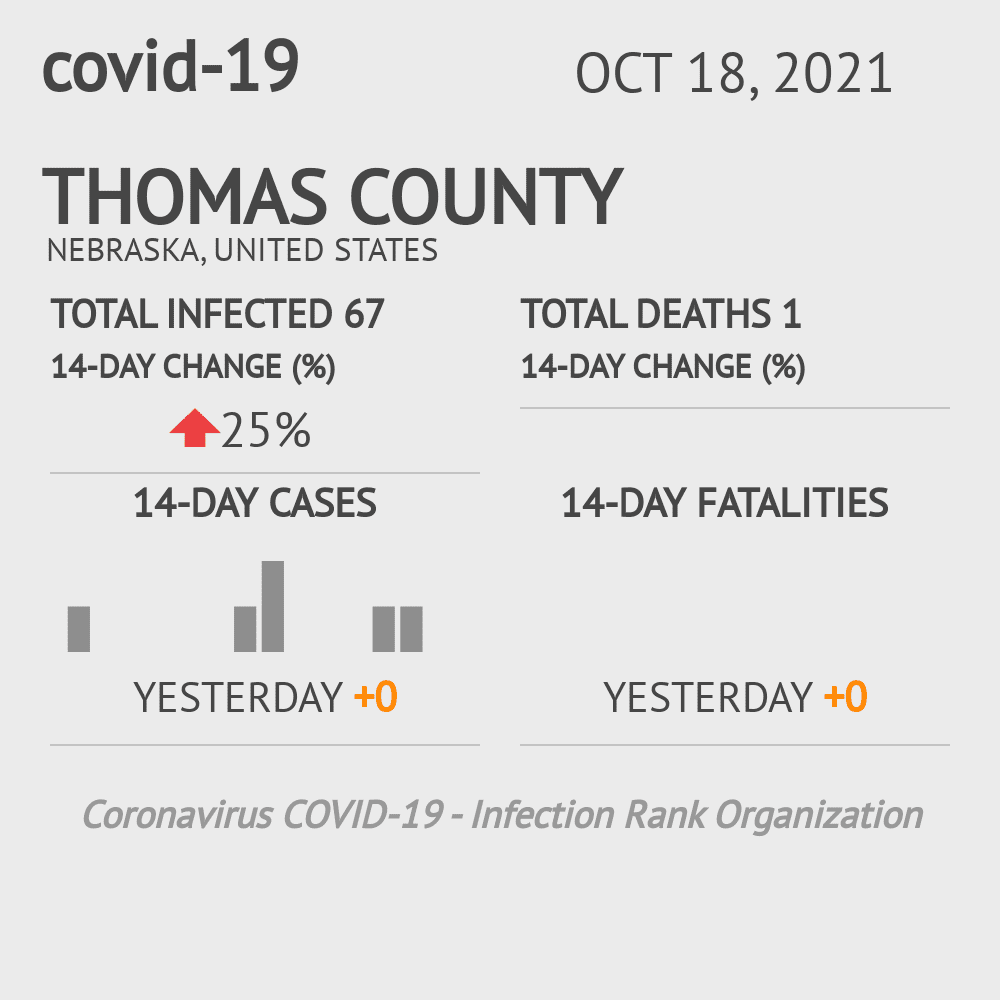 Thomas County Coronavirus Covid-19 Risk of Infection on March 23, 2021