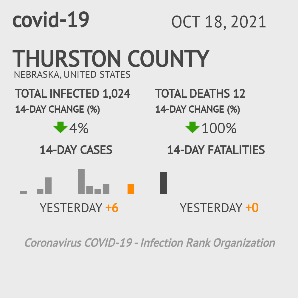 Thurston County Coronavirus Covid-19 Risk of Infection on March 07, 2021