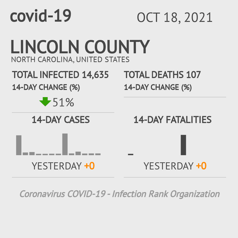 Lincoln County Coronavirus Covid-19 Risk of Infection on March 23, 2021