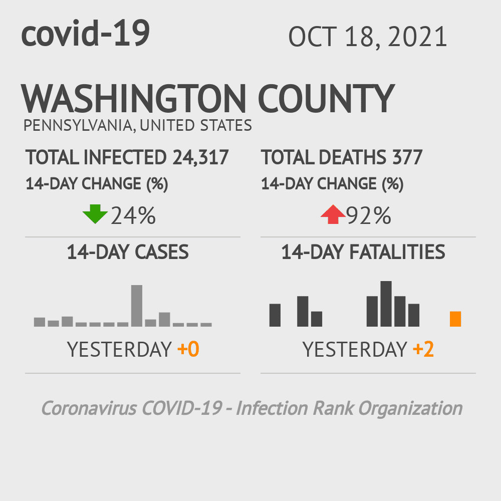 Washington County Coronavirus Covid-19 Risk of Infection on January 21, 2021