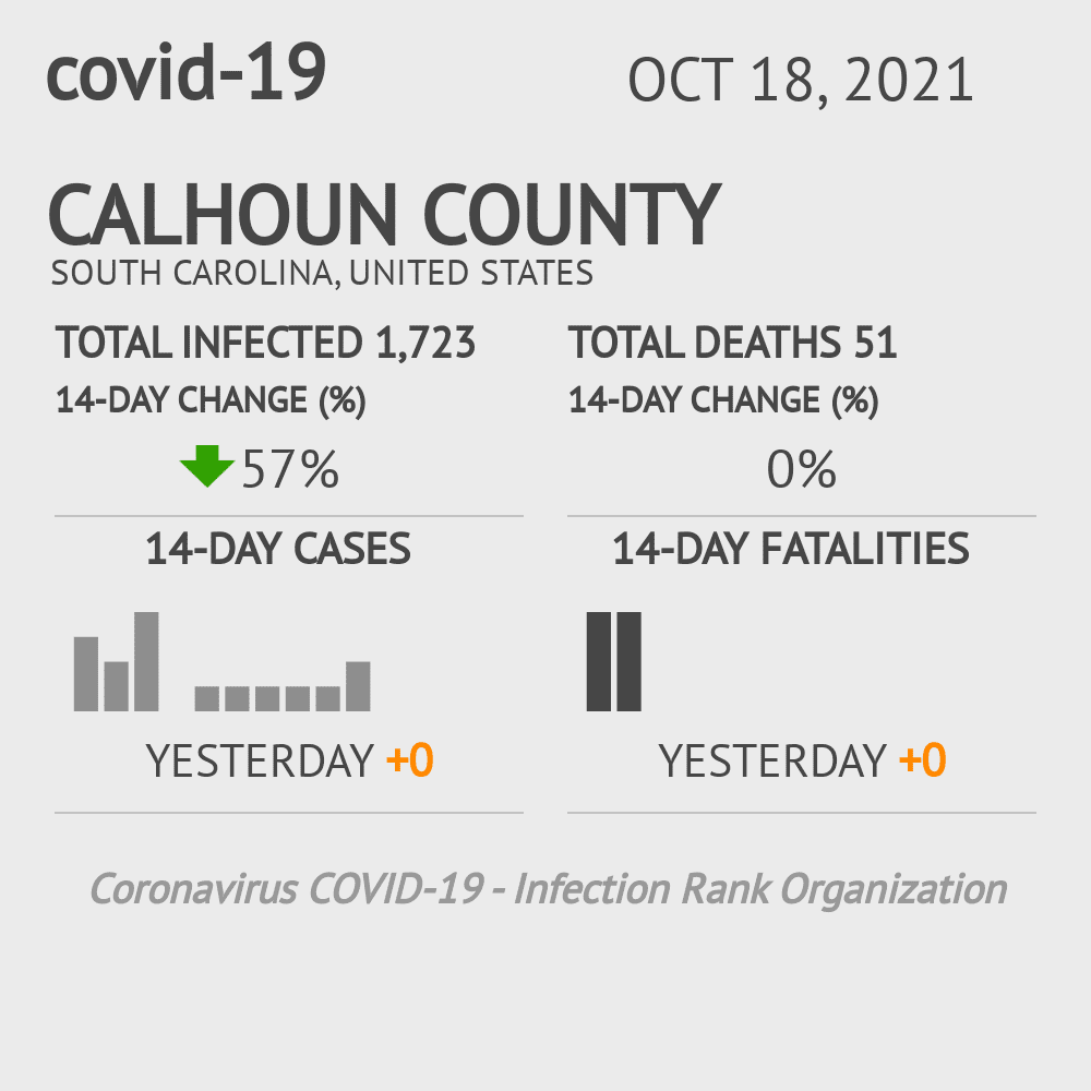 Calhoun County Coronavirus Covid-19 Risk of Infection on March 23, 2021
