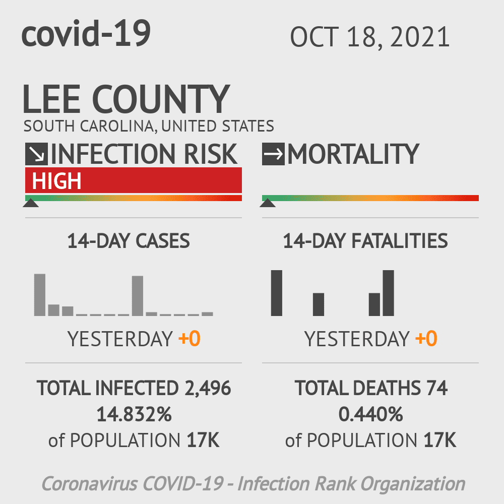 Lee County Coronavirus Covid-19 Risk of Infection on March 23, 2021
