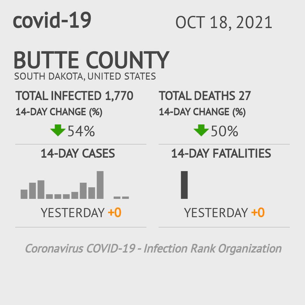 Butte County Coronavirus Covid-19 Risk of Infection on March 23, 2021