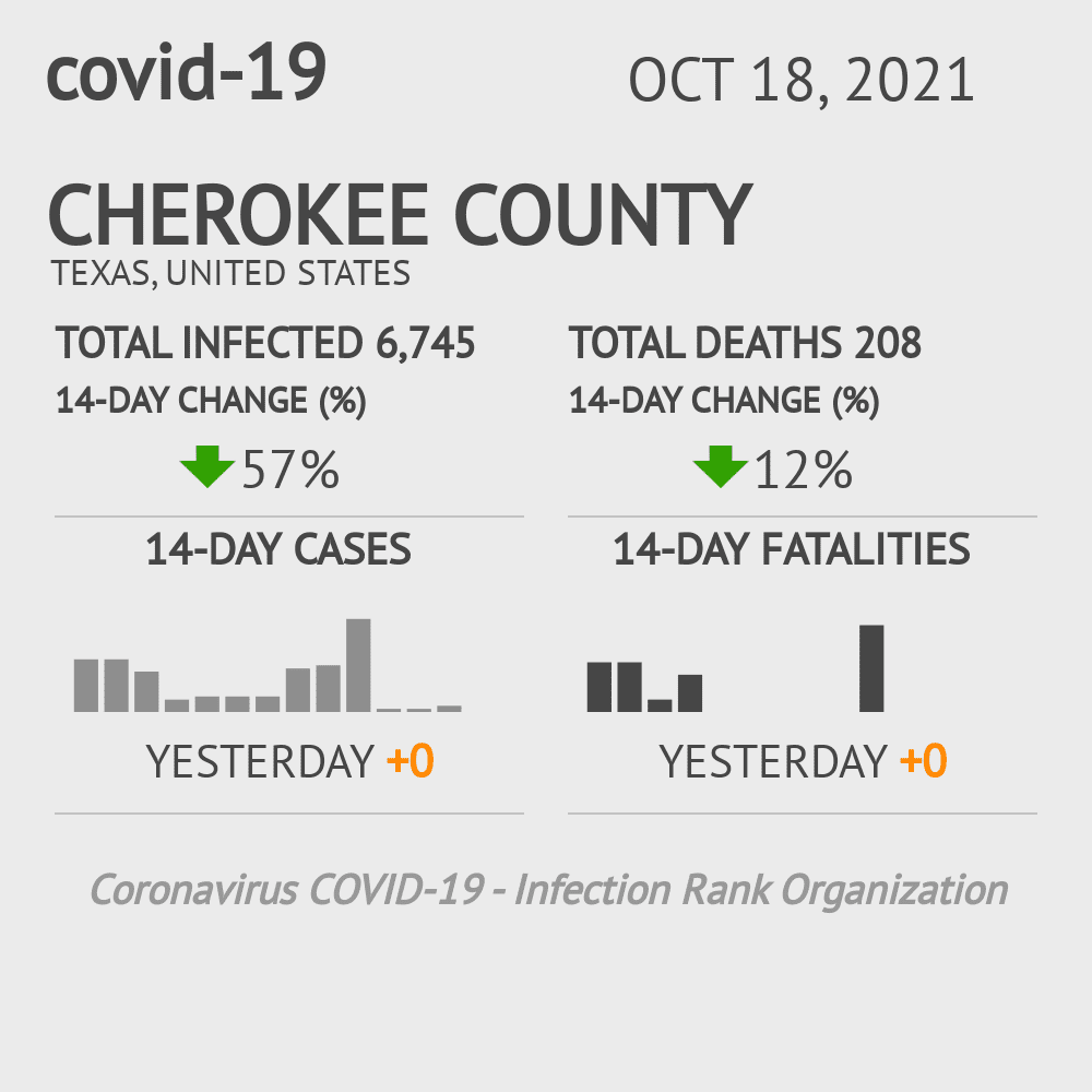 Cherokee County Coronavirus Covid-19 Risk of Infection on October 16, 2020