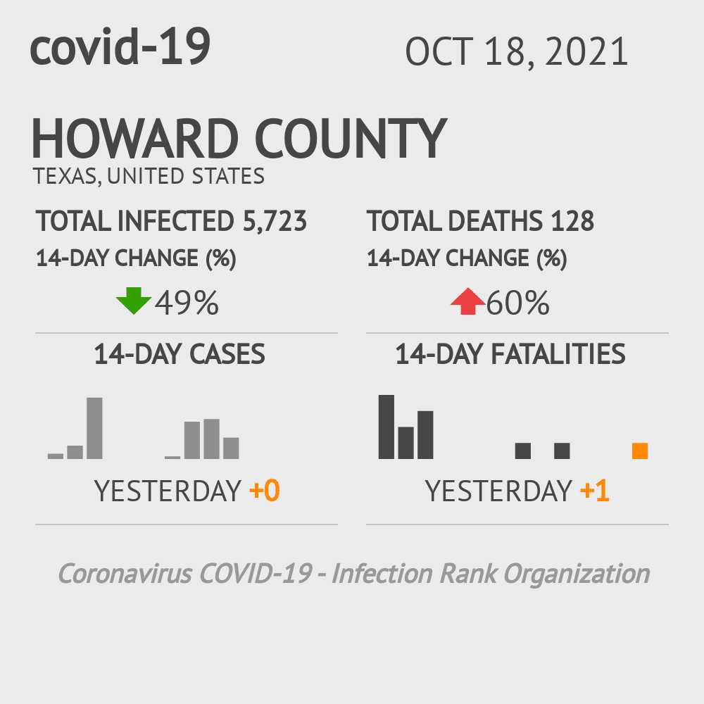 Howard County Coronavirus Covid-19 Risk of Infection on July 24, 2021