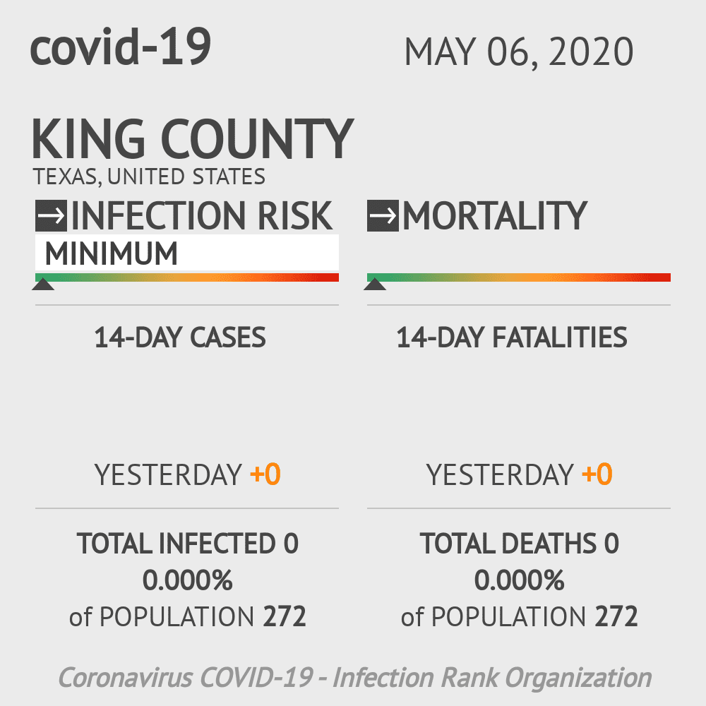 King County Coronavirus Covid-19 Risk of Infection on May 06, 2020