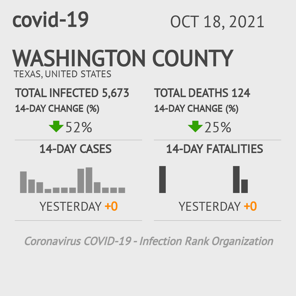 Washington County Coronavirus Covid-19 Risk of Infection on October 24, 2020