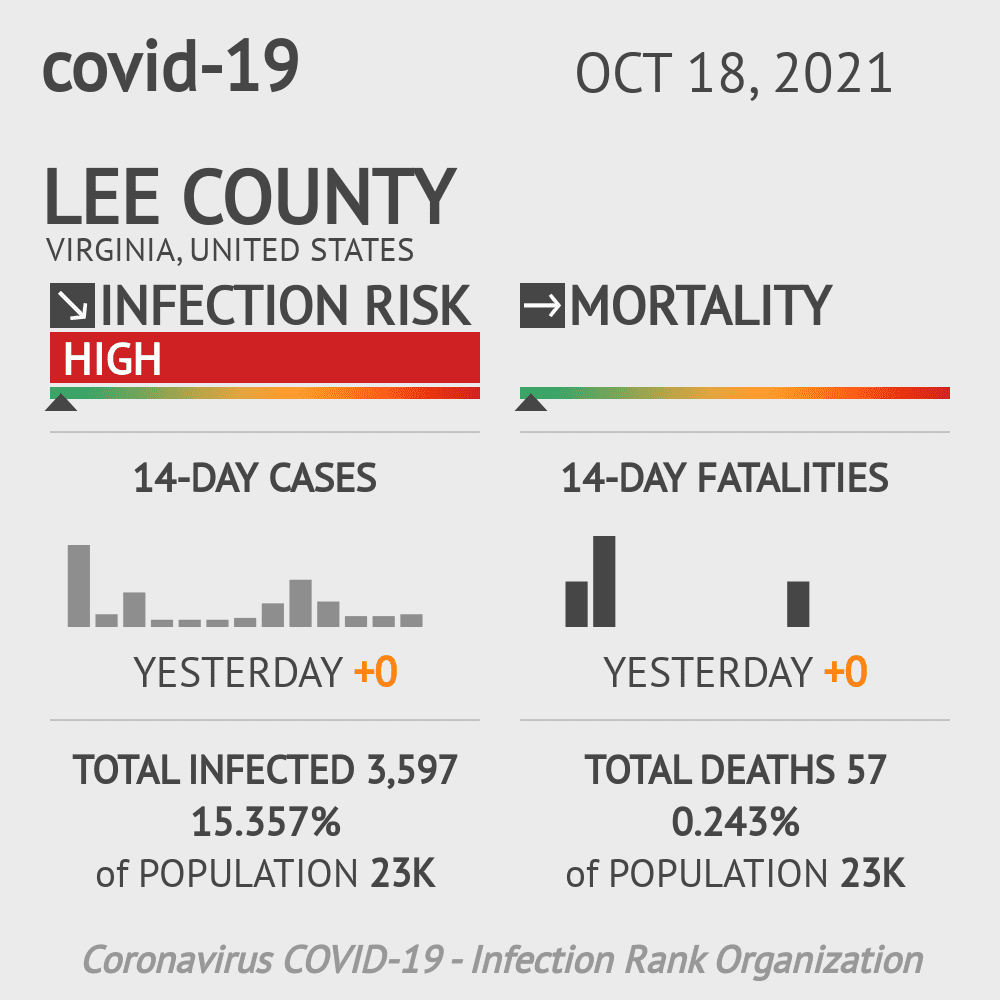 Lee County Coronavirus Covid-19 Risk of Infection on July 24, 2021