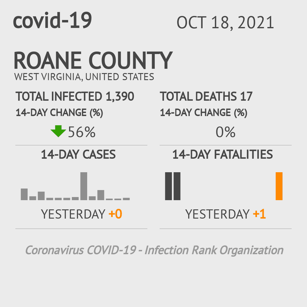 Roane County Coronavirus Covid-19 Risk of Infection on July 24, 2021