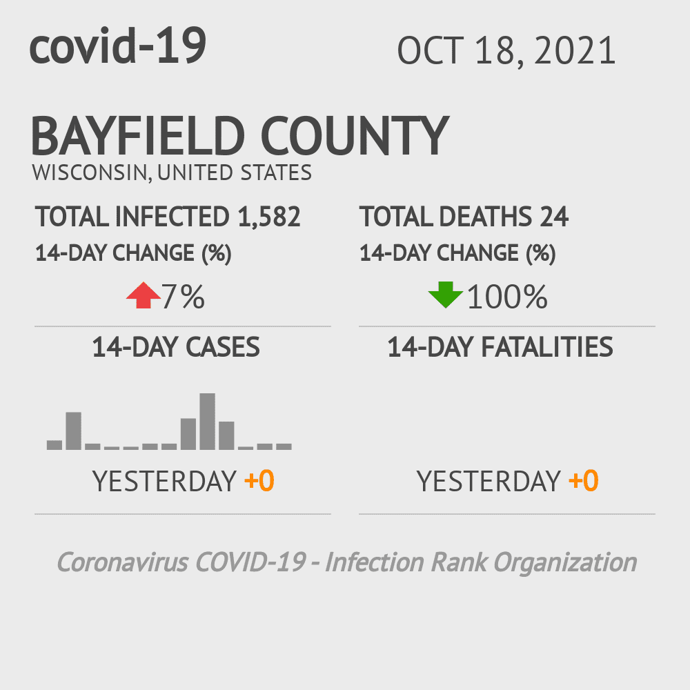 Bayfield County Coronavirus Covid-19 Risk of Infection on July 24, 2021