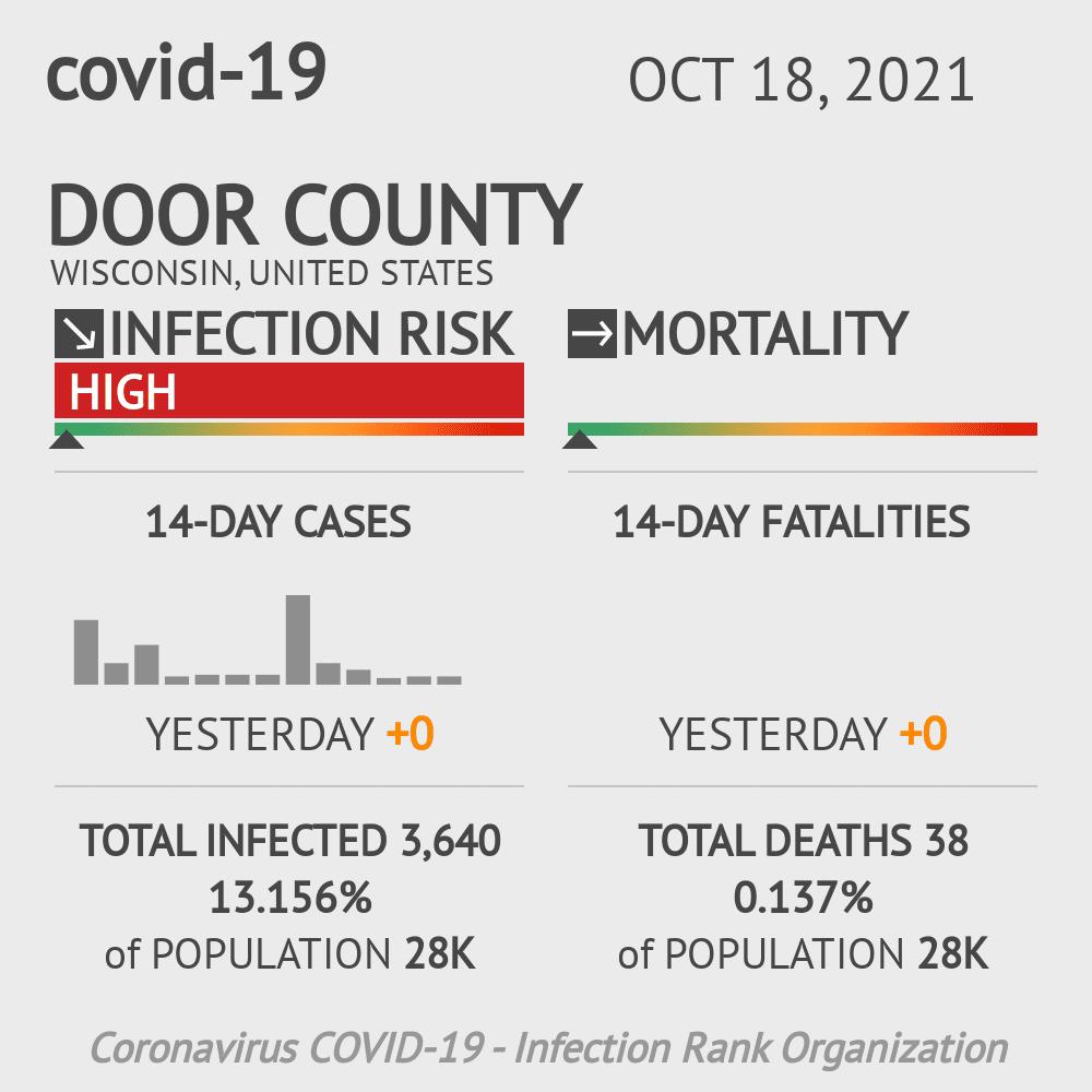 Door County Coronavirus Covid-19 Risk of Infection on November 23, 2020