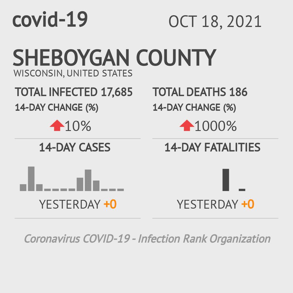Sheboygan County Coronavirus Covid-19 Risk of Infection on January 17, 2021