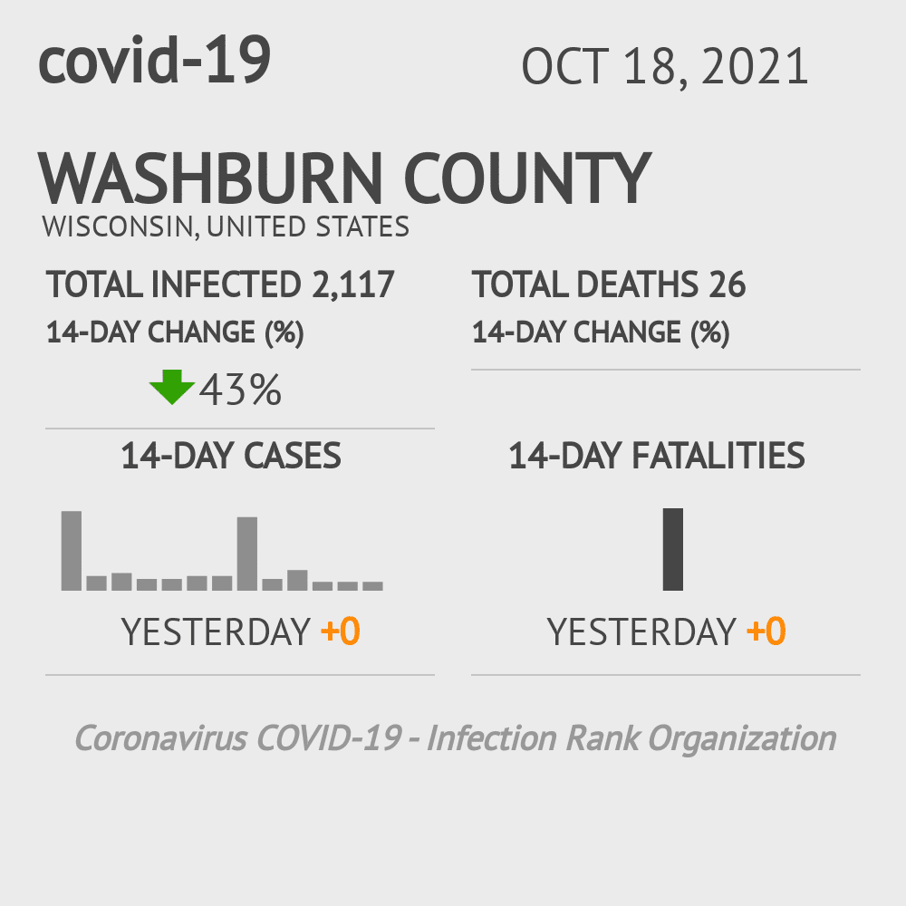Washburn County Coronavirus Covid-19 Risk of Infection on February 25, 2021